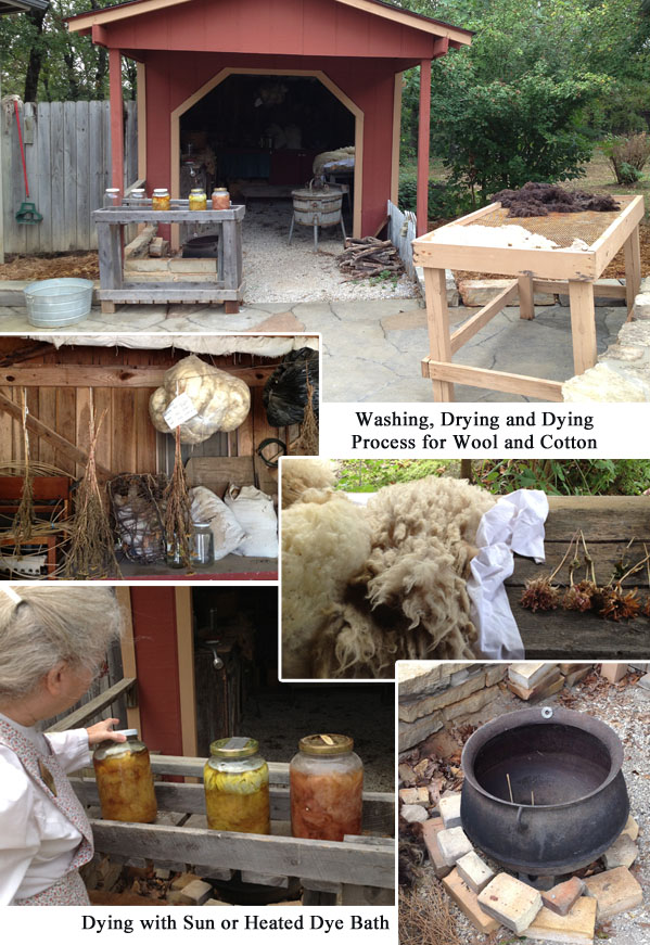 Washing Drying Dying Natural Fiber
